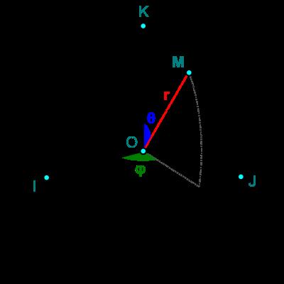 Coordenadas_esféricas_figura