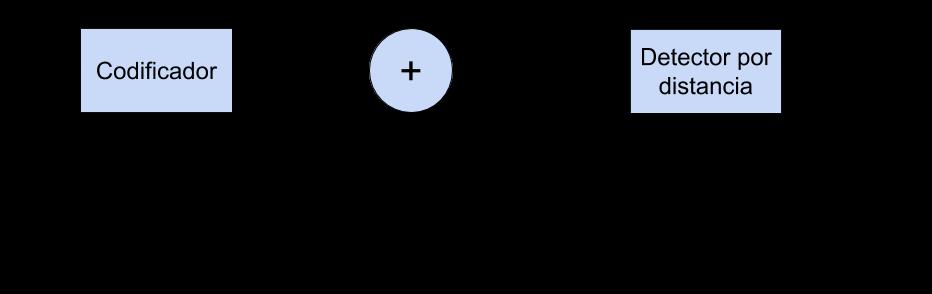 distance_detector