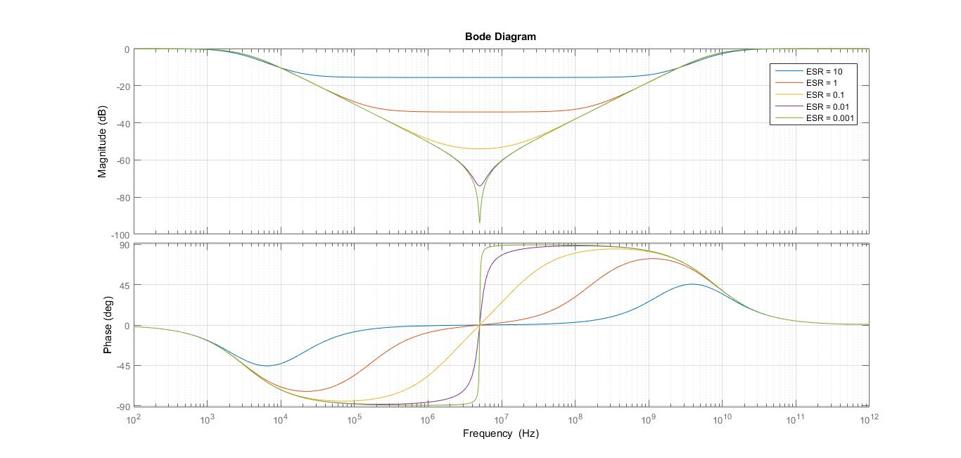 funcion de transferencia de un circuito rlc  exemplo rlc paralelo  circuito rc grafica carga y
