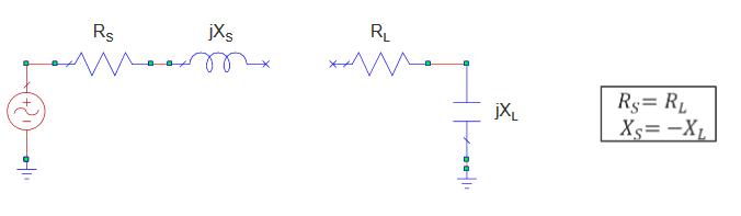 Máxima transferencia de potencia (MTP)