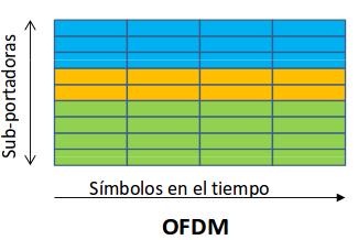 ofdm_temp