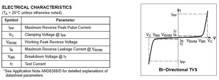 tvs_datasheet